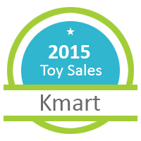 2015 Toy Sale Kmart