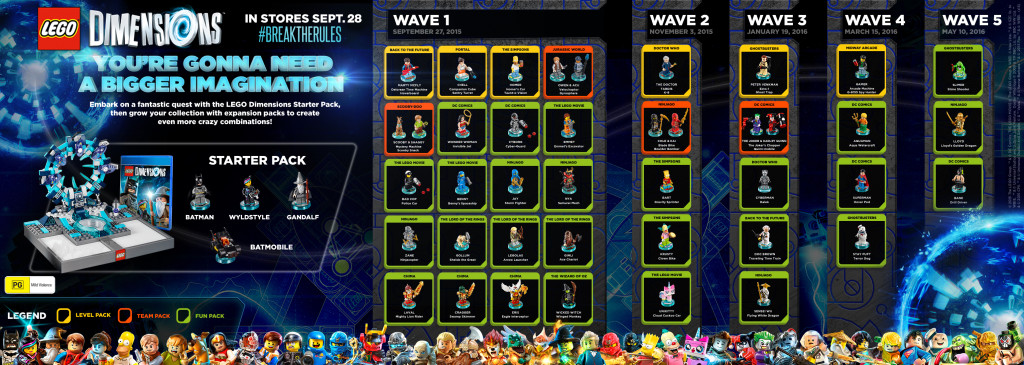 FINAL_LEGODimensions_Infographic_ProductRelease_v2_LOCALISED