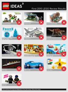 LEGO IDEAS REVIEW 2015
