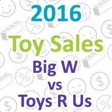 2016 Toy Sale Retailer Thumb BIGW TRU Price Match