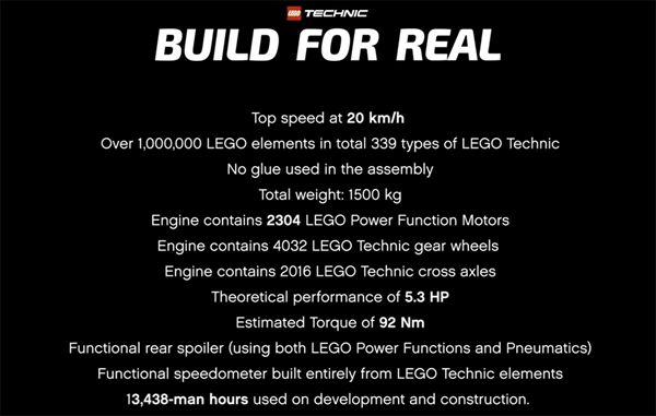 technic-chiron-real-details
