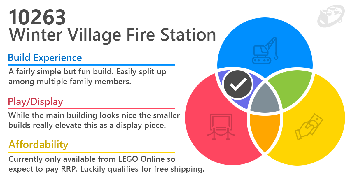 10263-winter-village-fire-station-infograph