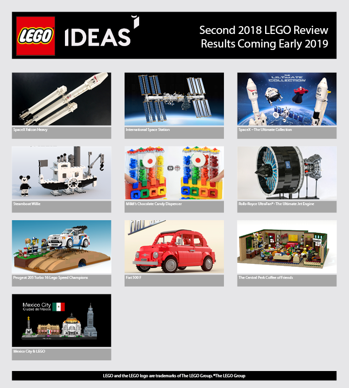 second-2018-review-lego-ideas-full
