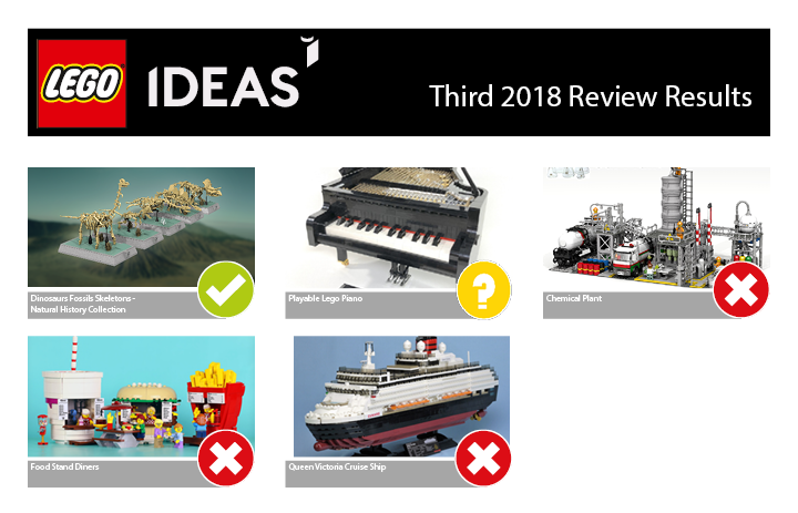 ideas-third_2018_review_results-thumbnail-full