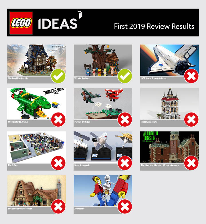 lego-ideas-feb2020