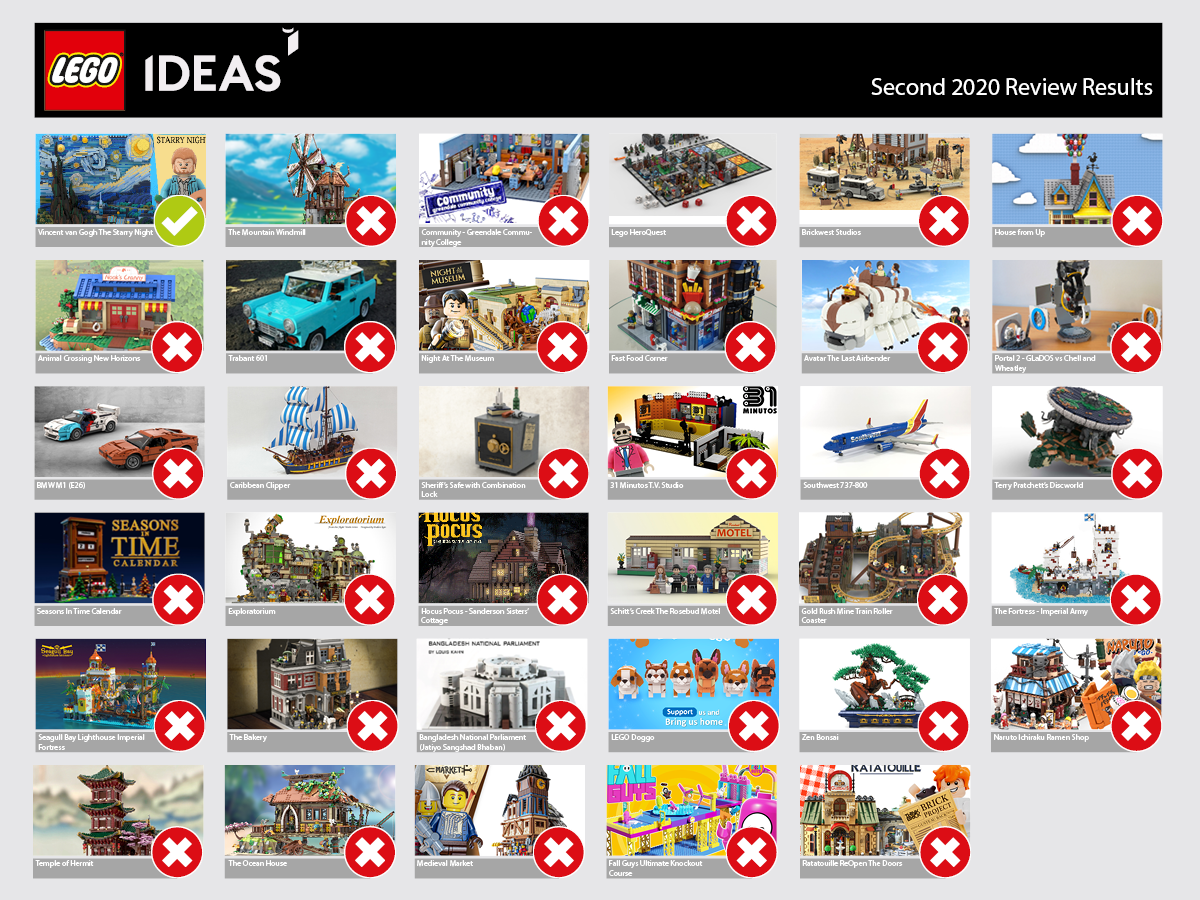 ideas-2nd-2020-review-results